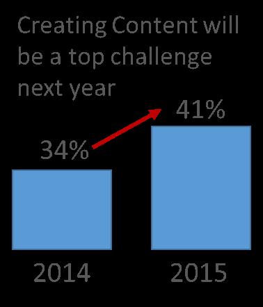 Creating_Content