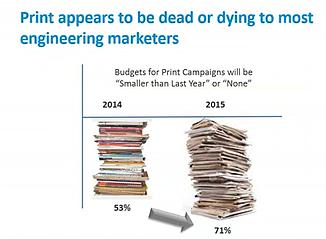 Is_Print_Media_Dead_to_Engineering_Marketers