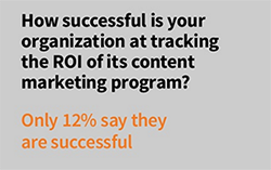 In the 2015 survey of B2B Manufacturing Marketers, only 12% of marketers say they are successful at tracking ROI of their marketing program.