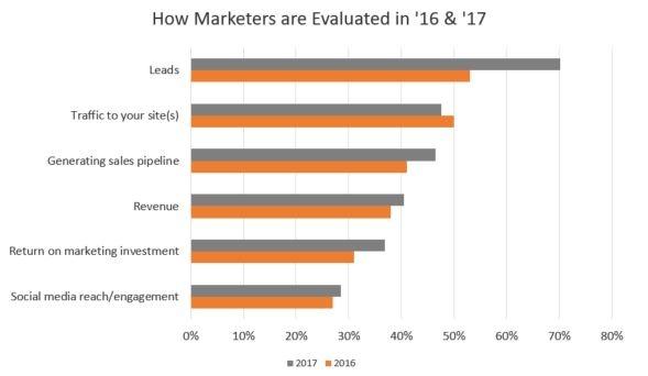 20170302 Blog Image 5 - Evaluation Criteria.jpg