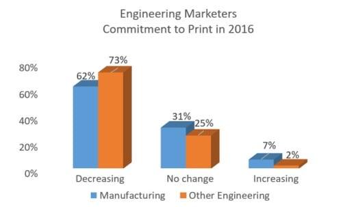 Commitment to Print.jpg